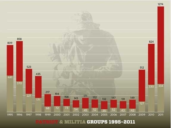 """Ammo """"Conspiracy"""" De-bunked, Right Wing At War With Law Enforcement"""